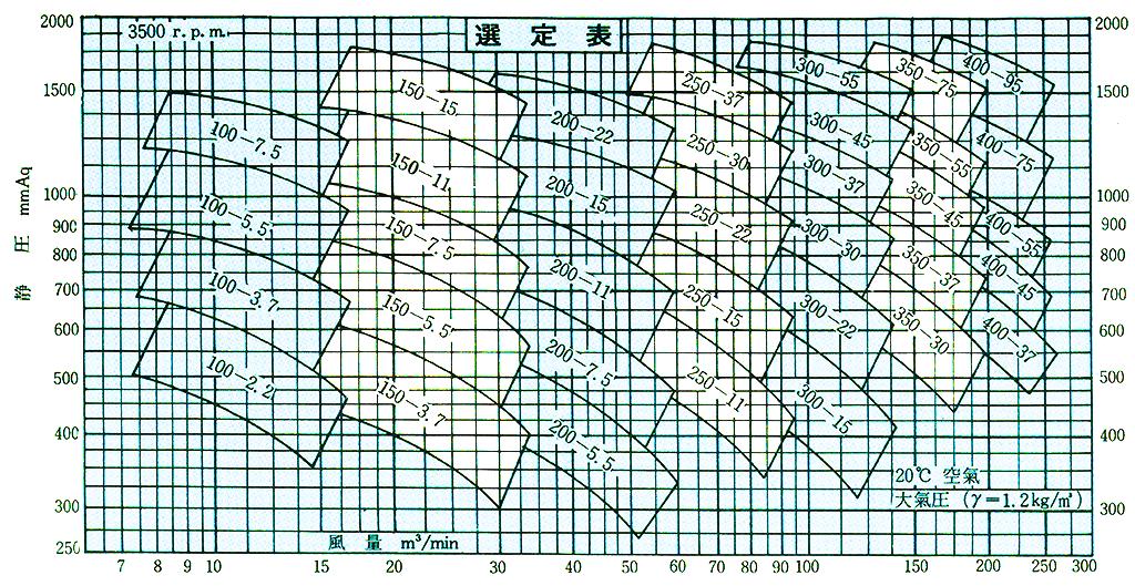 1단그래프.png